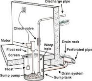 ejector-pump-diagram